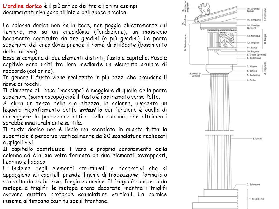 L ' ordine dorico è il più antico dei tre e i primi esempi documentati risalgono all ' inizio dell ' epoca arcaica.
