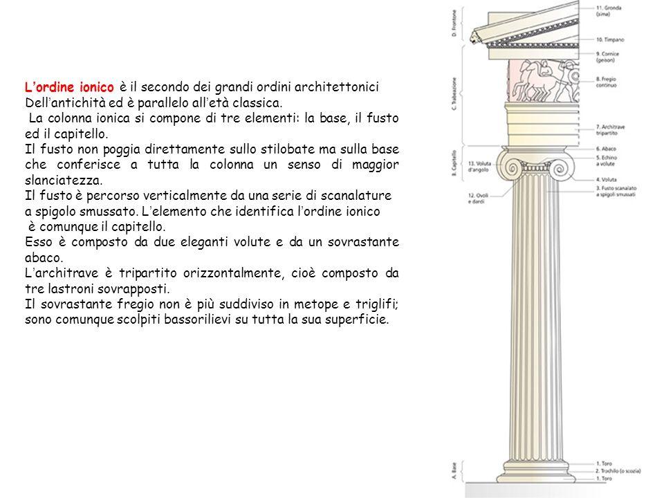 L ' ordine ionico è il secondo dei grandi ordini architettonici Dell ' antichità ed è parallelo all ' età classica.