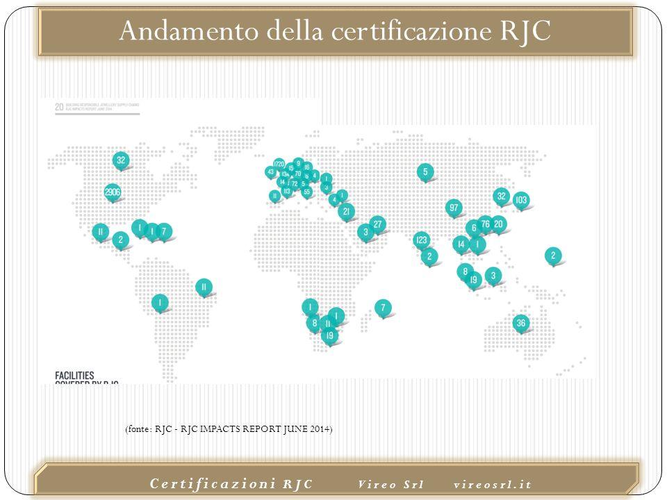02/10/2015 Certificazioni RJC Vireo Srl vireosrl.it Andamento della certificazione RJC (fonte: RJC - RJC IMPACTS REPORT JUNE 2014)