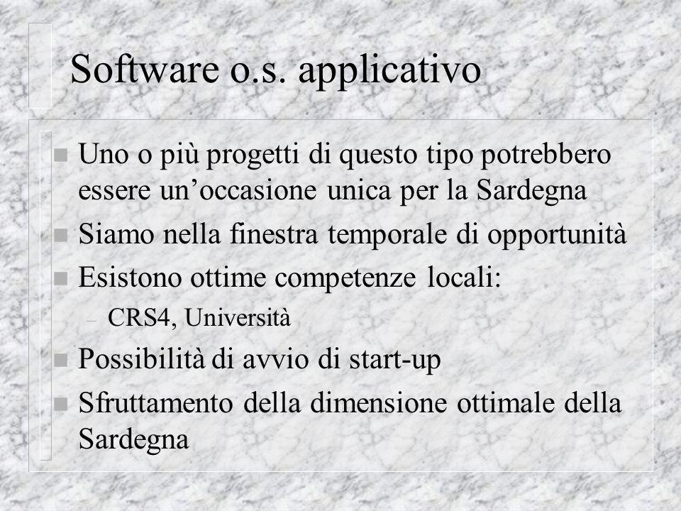 Software o.s.