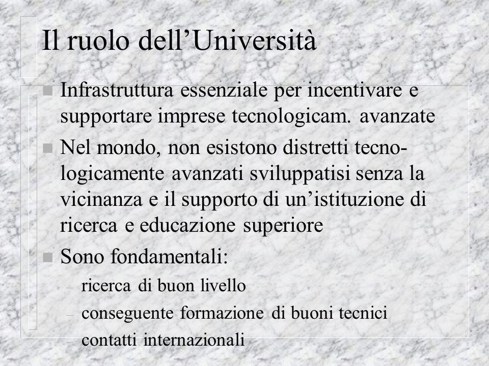 Il ruolo dell'Università n Infrastruttura essenziale per incentivare e supportare imprese tecnologicam.