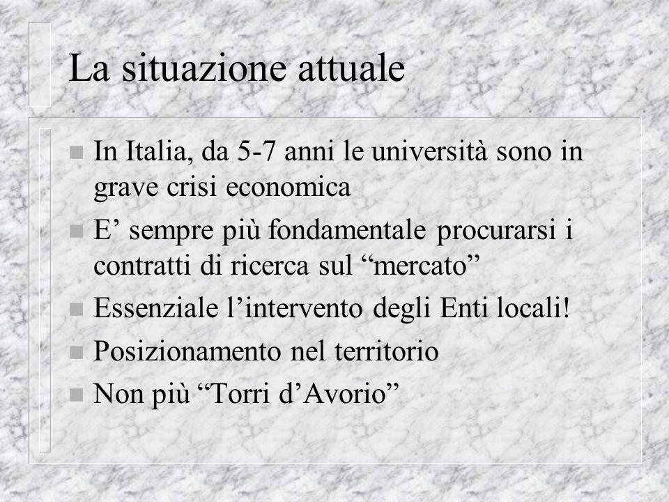 La situazione attuale n In Italia, da 5-7 anni le università sono in grave crisi economica n E' sempre più fondamentale procurarsi i contratti di ricerca sul mercato n Essenziale l'intervento degli Enti locali.