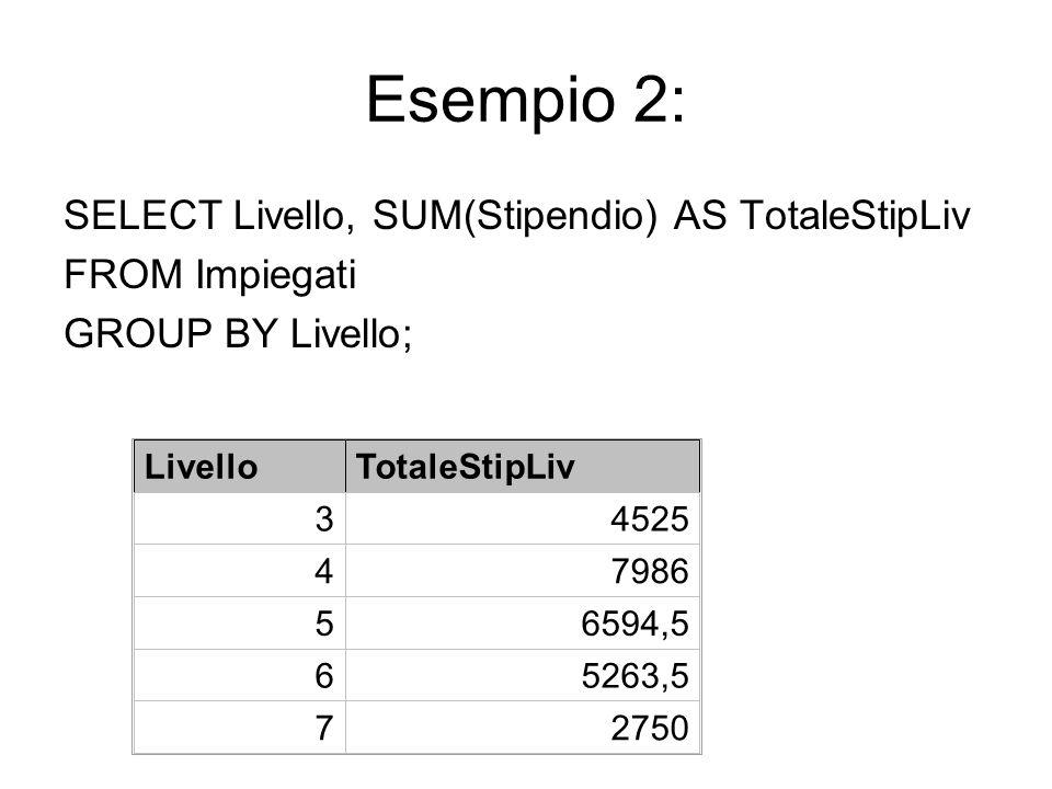Esempio 2: SELECT Livello, SUM(Stipendio) AS TotaleStipLiv FROM Impiegati GROUP BY Livello; LivelloTotaleStipLiv 34525 47986 56594,5 65263,5 72750