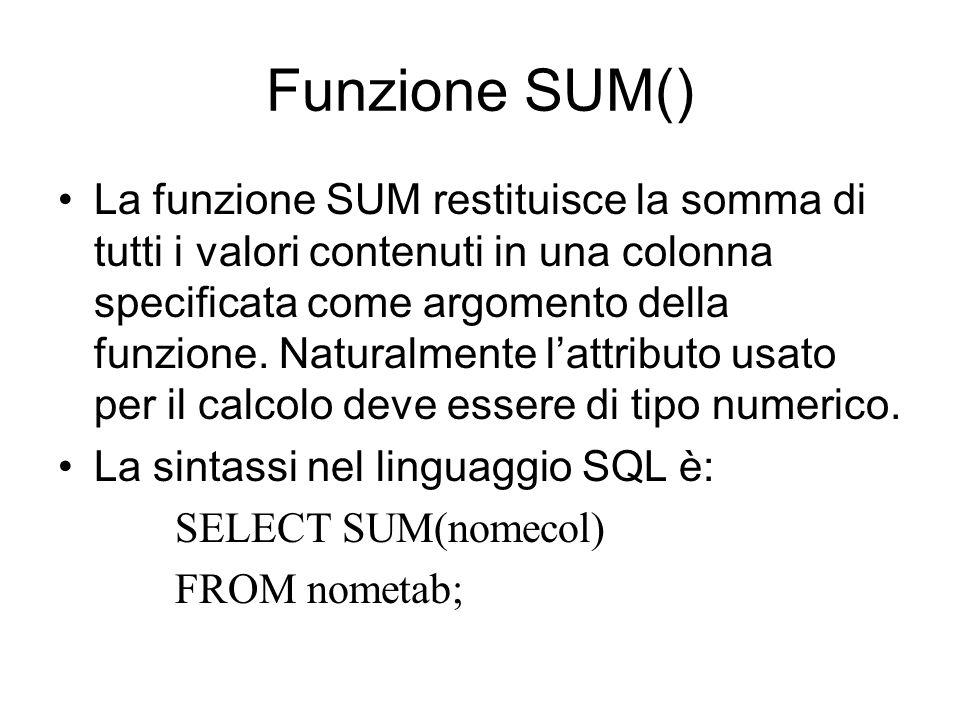 Funzione SUM() La funzione SUM restituisce la somma di tutti i valori contenuti in una colonna specificata come argomento della funzione. Naturalmente