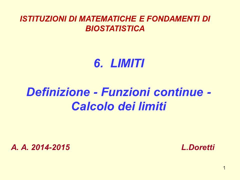 6. LIMITI Definizione - Funzioni continue - Calcolo dei limiti 1 ISTITUZIONI DI MATEMATICHE E FONDAMENTI DI BIOSTATISTICA A. A. 2014-2015 L.Doretti