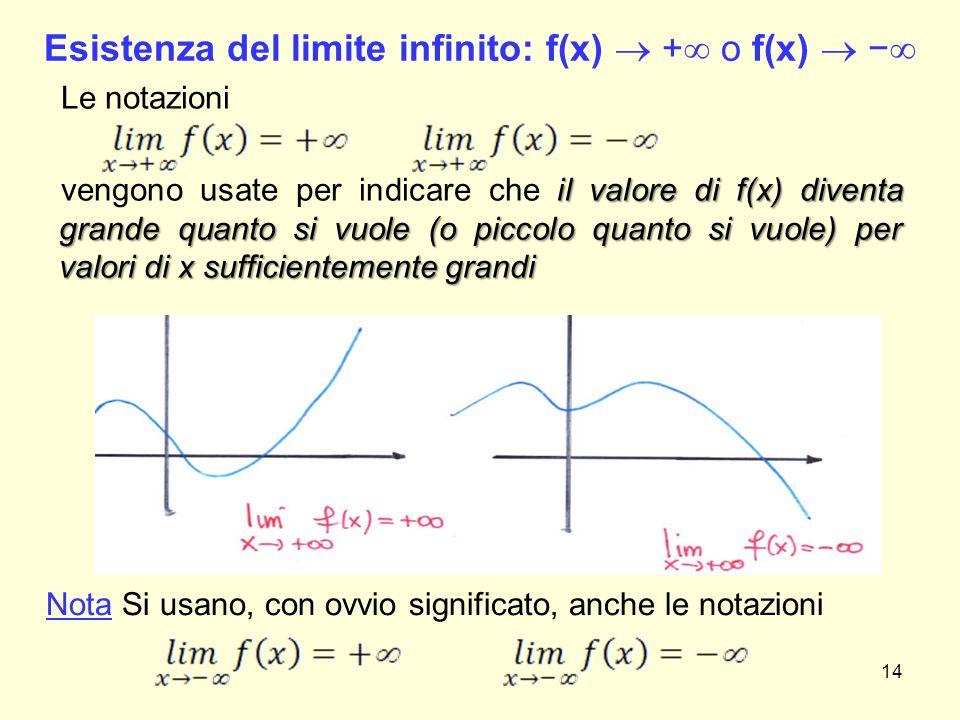 Le notazioni il valore di f(x) diventa grande quanto si vuole (o piccolo quanto si vuole) per valori di x sufficientemente grandi vengono usate per in