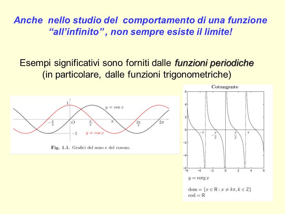 """15 Anche nello studio del comportamento di una funzione """"all'infinito"""", non sempre esiste il limite! funzioni periodiche Esempi significativi sono for"""