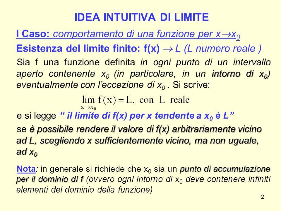 IDEA INTUITIVA DI LIMITE I Caso: comportamento di una funzione per x  x 0 Esistenza del limite finito: f(x)  L (L numero reale ) intorno di x 0 Sia
