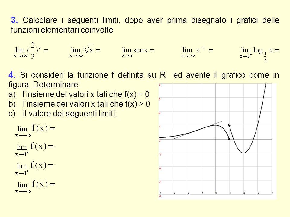 3. Calcolare i seguenti limiti, dopo aver prima disegnato i grafici delle funzioni elementari coinvolte 4. Si consideri la funzione f definita su R ed