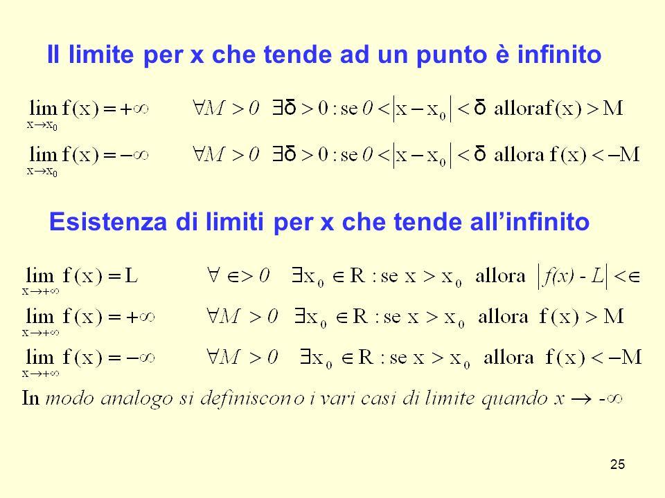 25 Esistenza di limiti per x che tende all'infinito Il limite per x che tende ad un punto è infinito