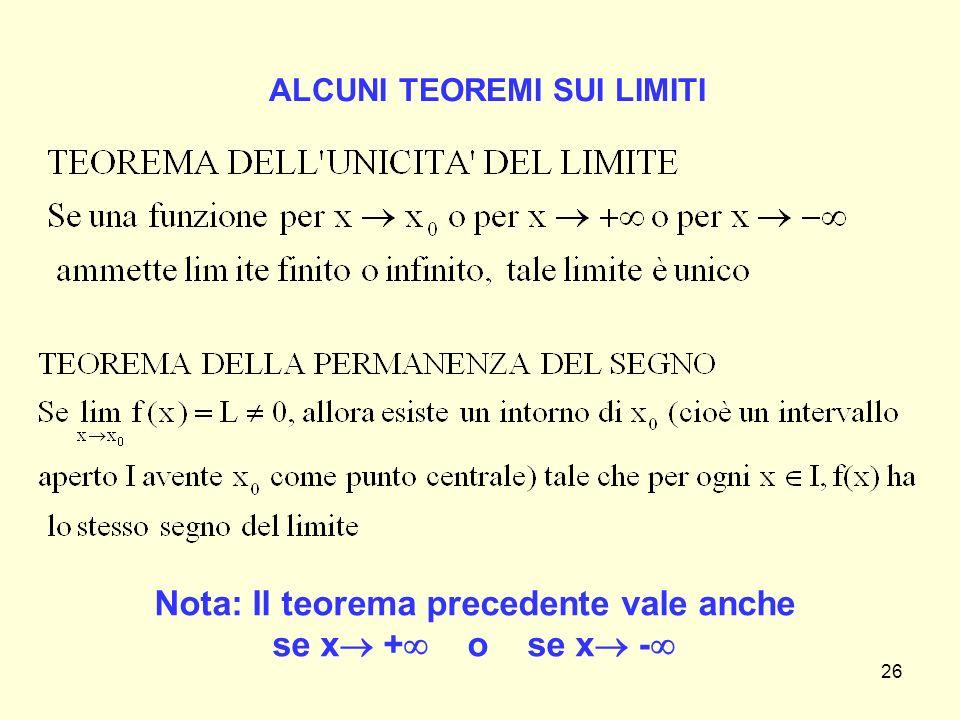 26 ALCUNI TEOREMI SUI LIMITI Nota: Il teorema precedente vale anche se x  +  o se x  - 