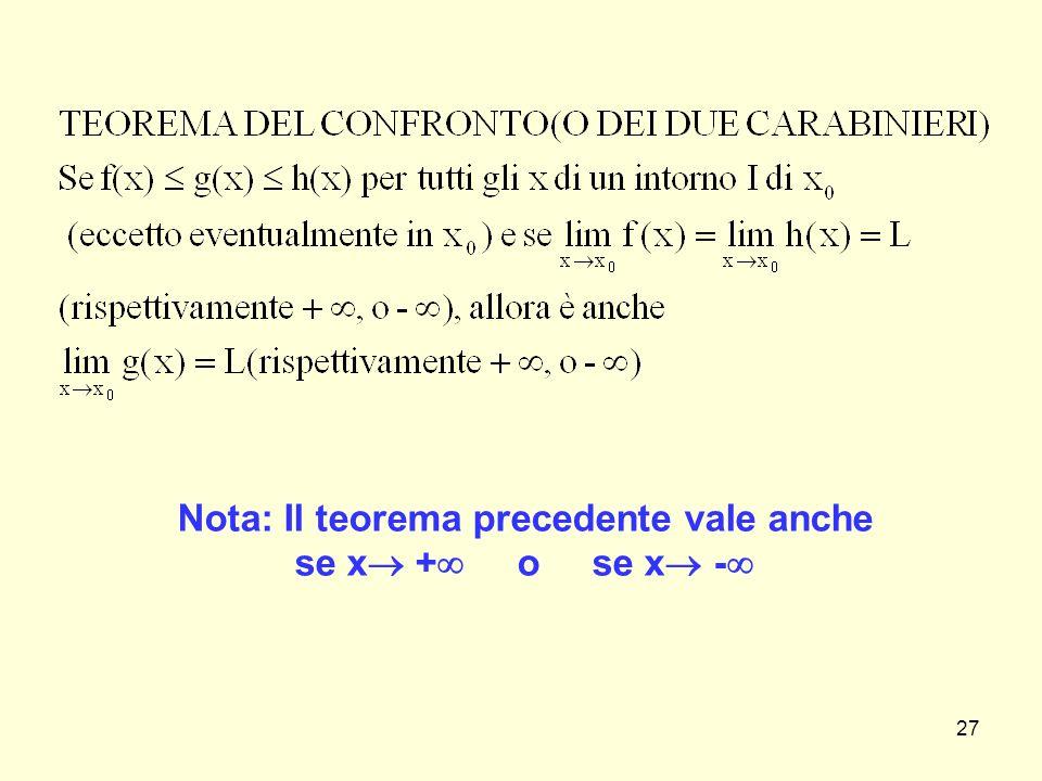 27 Nota: Il teorema precedente vale anche se x  +  o se x  - 