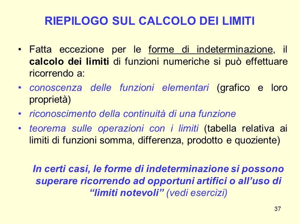 RIEPILOGO SUL CALCOLO DEI LIMITI Fatta eccezione per le forme di indeterminazione, il calcolo dei limiti di funzioni numeriche si può effettuare ricor