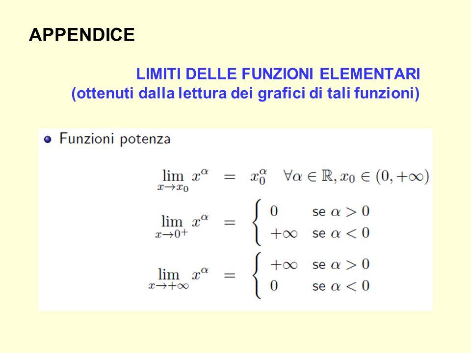 LIMITI DELLE FUNZIONI ELEMENTARI (ottenuti dalla lettura dei grafici di tali funzioni) APPENDICE