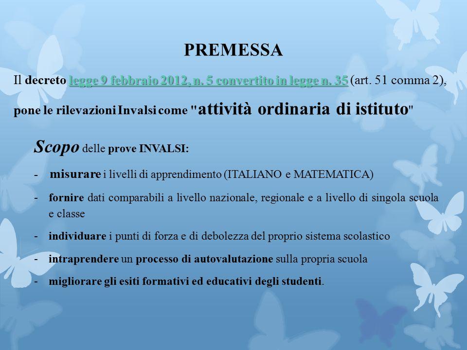PREMESSA legge 9 febbraio 2012, n. 5 convertito in legge n.