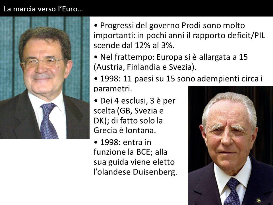 La marcia verso l'Euro… Progressi del governo Prodi sono molto importanti: in pochi anni il rapporto deficit/PIL scende dal 12% al 3%.