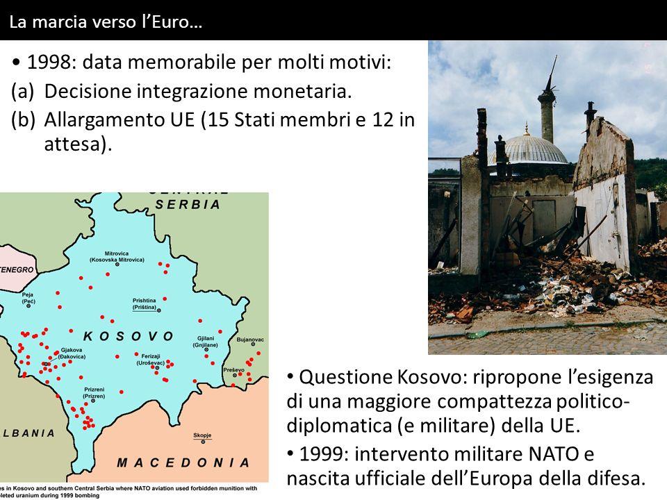 La marcia verso l'Euro… Questione Kosovo: ripropone l'esigenza di una maggiore compattezza politico- diplomatica (e militare) della UE. 1999: interven