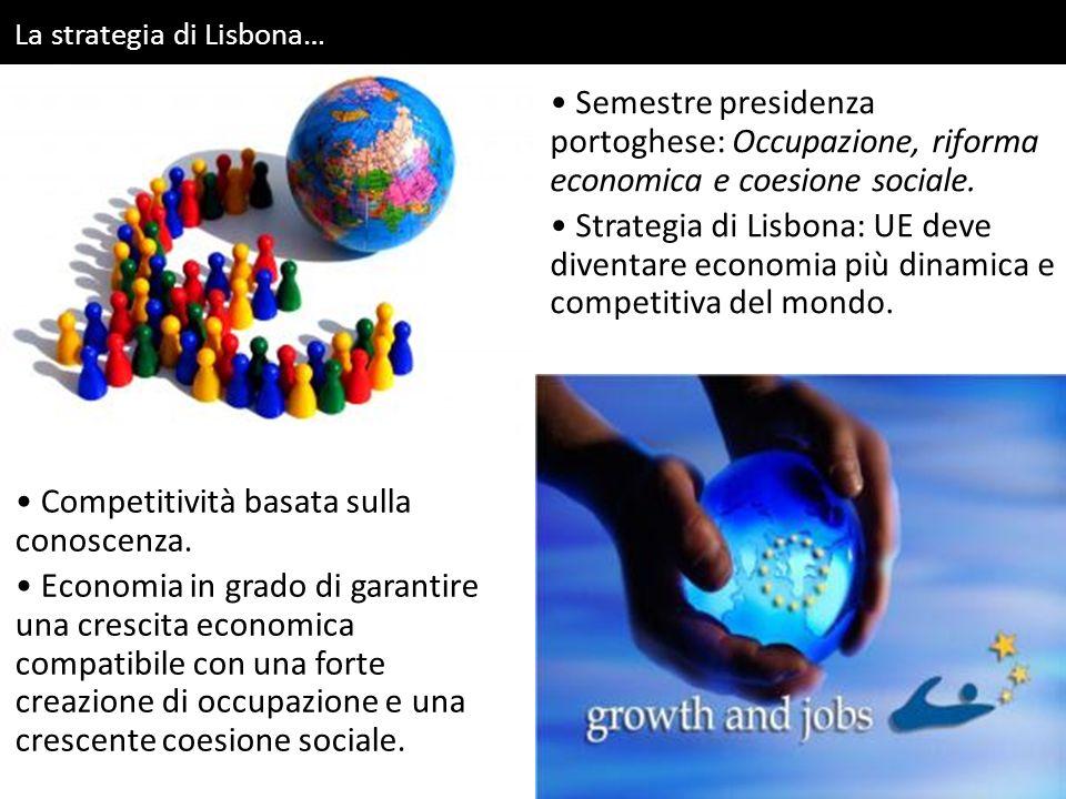 La strategia di Lisbona… Semestre presidenza portoghese: Occupazione, riforma economica e coesione sociale. Strategia di Lisbona: UE deve diventare ec