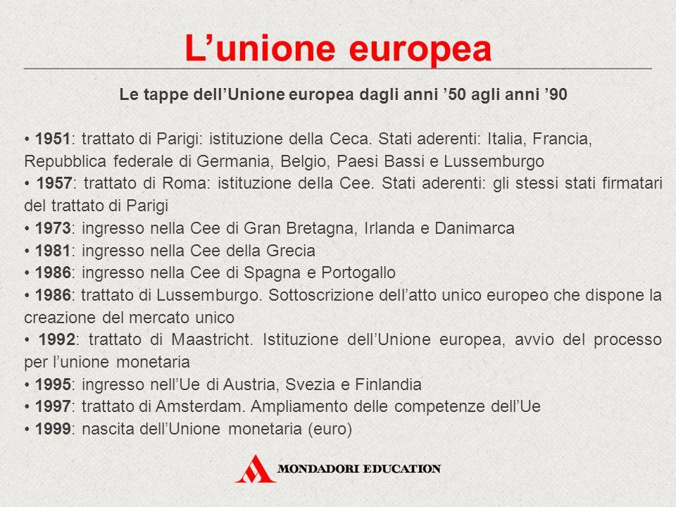 Le tappe dell'Unione europea dagli anni '50 agli anni '90 1951: trattato di Parigi: istituzione della Ceca. Stati aderenti: Italia, Francia, Repubblic