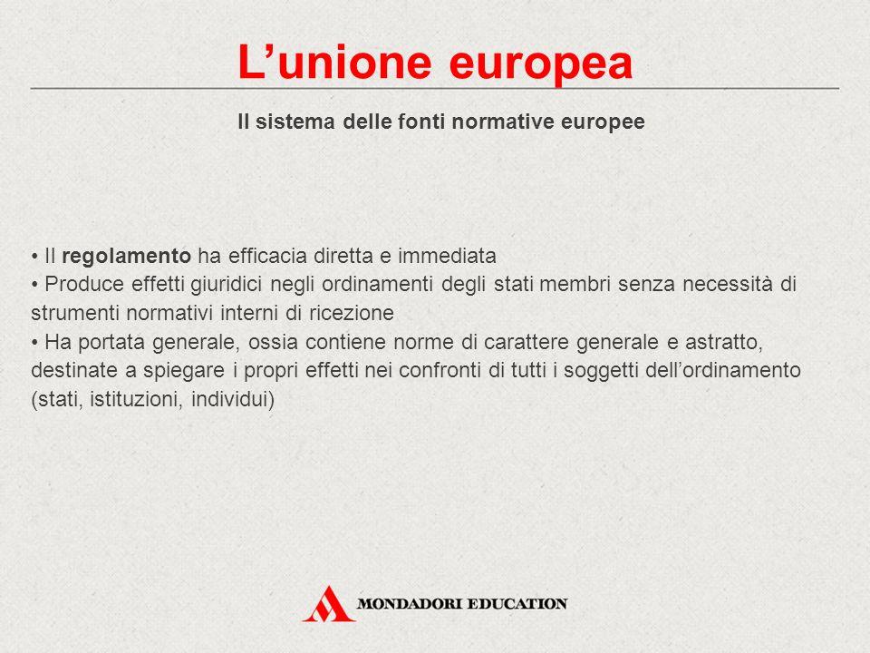 Il sistema delle fonti normative europee Il regolamento ha efficacia diretta e immediata Produce effetti giuridici negli ordinamenti degli stati membr