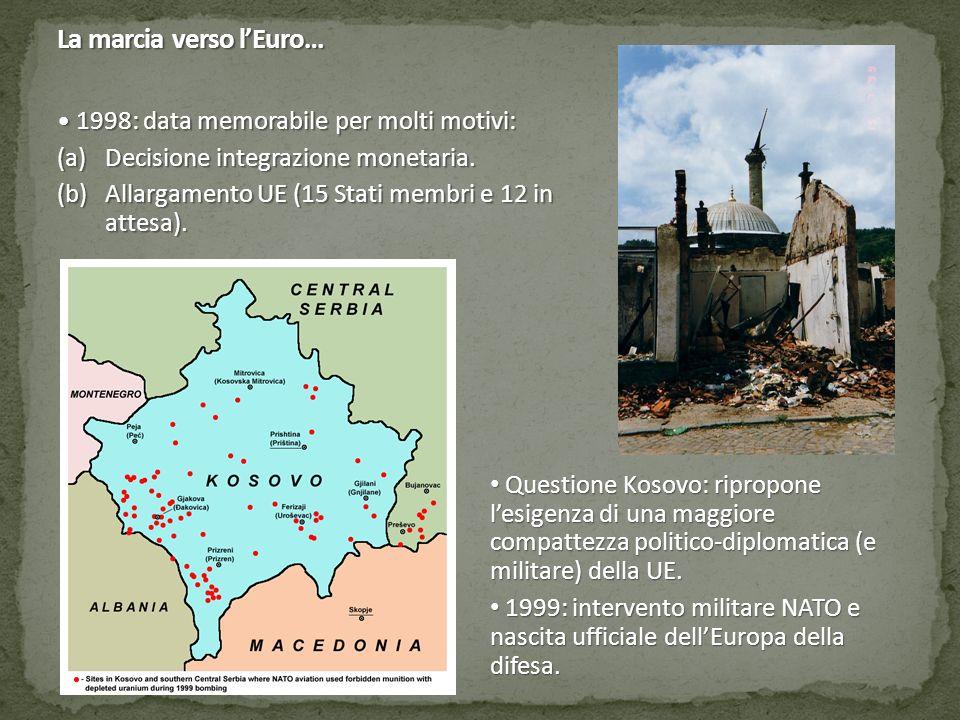 La marcia verso l'Euro… Questione Kosovo: ripropone l'esigenza di una maggiore compattezza politico-diplomatica (e militare) della UE. Questione Kosov