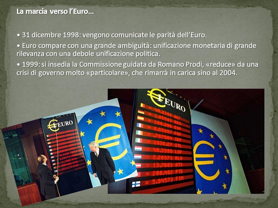 La marcia verso l'Euro… 31 dicembre 1998: vengono comunicate le parità dell'Euro.