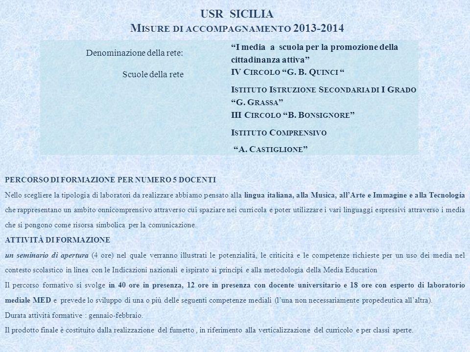 USR SICILIA M ISURE DI ACCOMPAGNAMENTO 2013-2014 Denominazione della rete: I media a scuola per la promozione della cittadinanza attiva Scuole della rete IV C IRCOLO G.