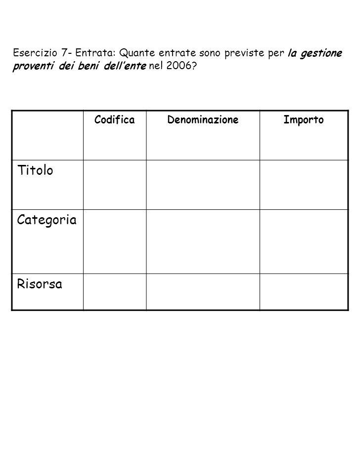 CodificaDenominazioneImporto Titolo Categoria Risorsa Esercizio 7- Entrata: Quante entrate sono previste per la gestione proventi dei beni dell'ente nel 2006