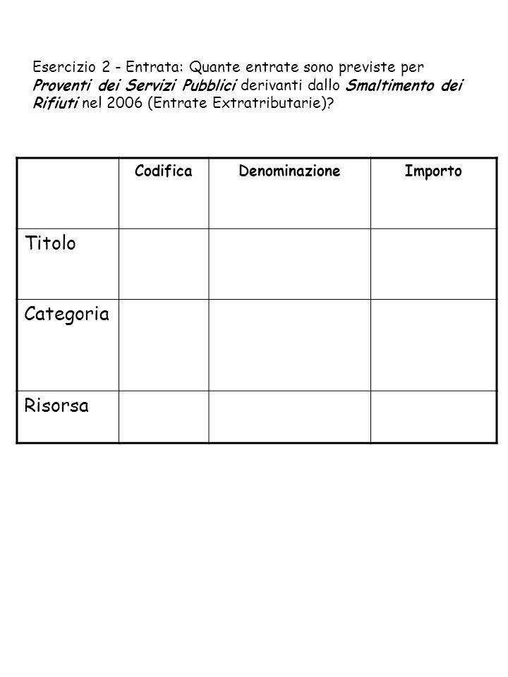 Esercizio 2 - Entrata: Quante entrate sono previste per Proventi dei Servizi Pubblici derivanti dallo Smaltimento dei Rifiuti nel 2006 (Entrate Extratributarie).
