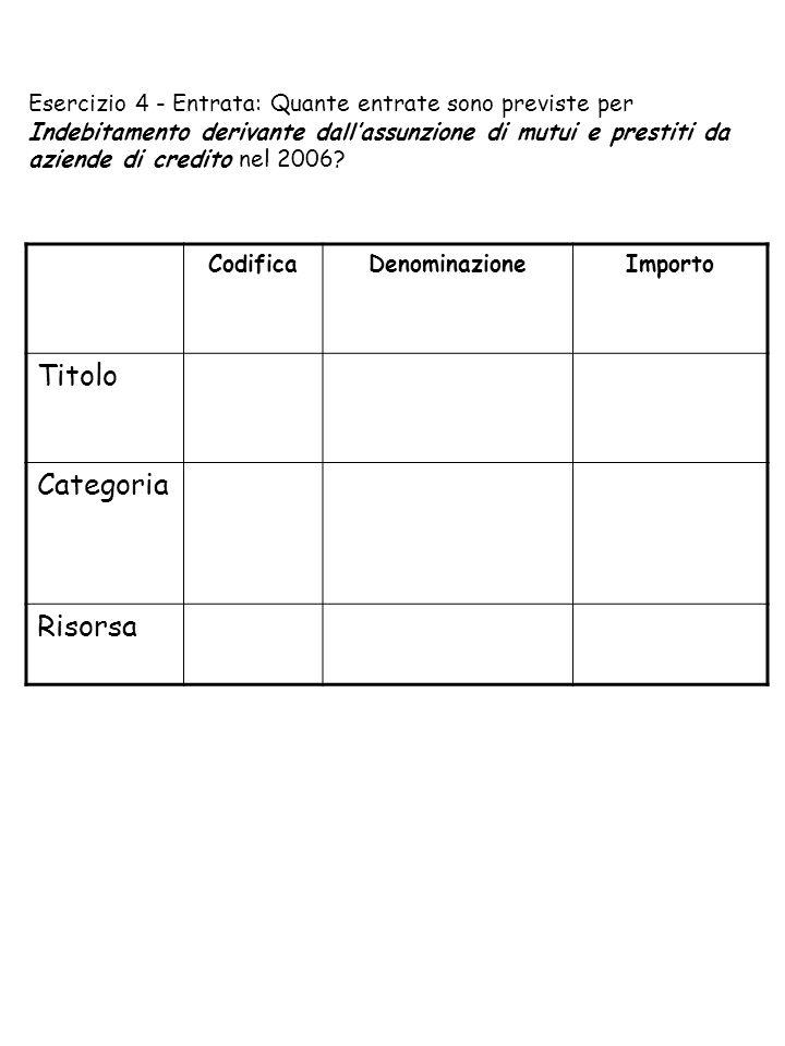 Esercizio 4 - Entrata: Quante entrate sono previste per Indebitamento derivante dall'assunzione di mutui e prestiti da aziende di credito nel 2006.