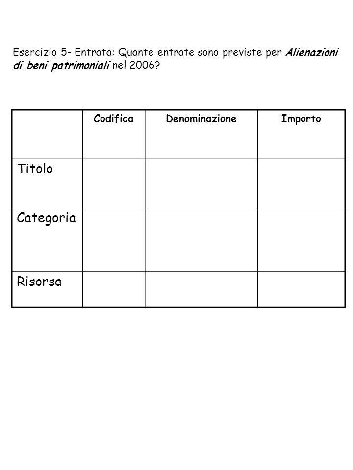 Esercizio 5- Entrata: Quante entrate sono previste per Alienazioni di beni patrimoniali nel 2006.