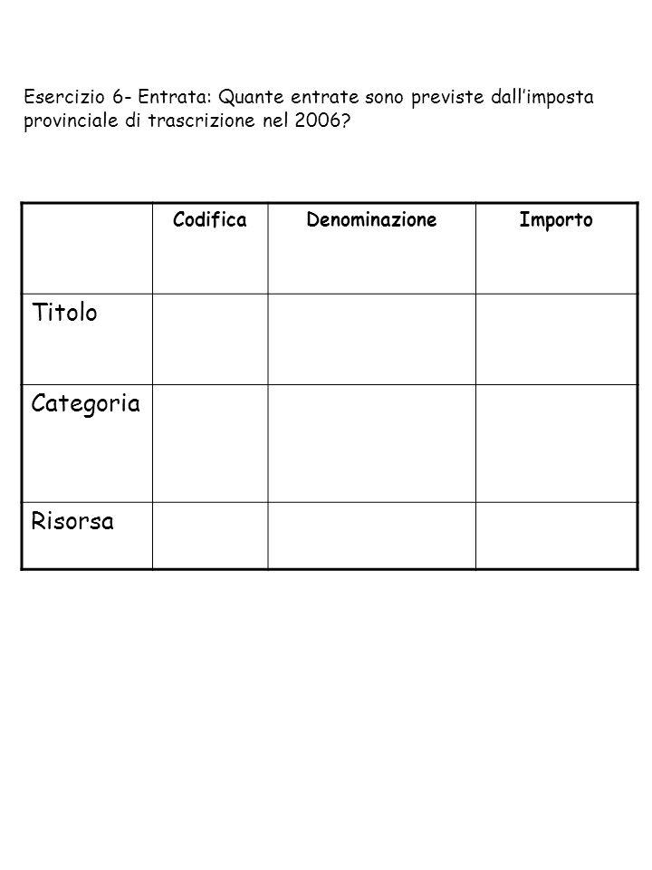 CodificaDenominazioneImporto Titolo Categoria Risorsa Esercizio 6- Entrata: Quante entrate sono previste dall'imposta provinciale di trascrizione nel 2006