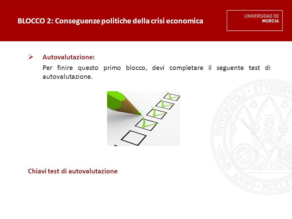 BLOCCO 2: Conseguenze politiche della crisi economica  Autovalutazione: Per finire questo primo blocco, devi completare il seguente test di autovalutazione.