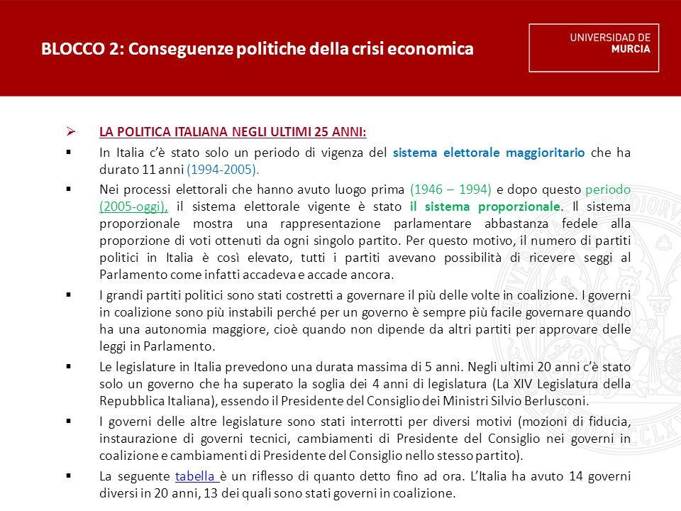 BLOCCO 2: Conseguenze politiche della crisi economica  LA POLITICA ITALIANA NEGLI ULTIMI 25 ANNI:  In Italia c'è stato solo un periodo di vigenza del sistema elettorale maggioritario che ha durato 11 anni (1994-2005).
