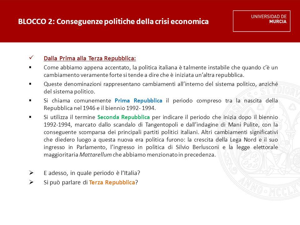 BLOCCO 2: Conseguenze politiche della crisi economica  Attività 3: La Terza Repubblica (non obbligatoria-ma consigliabile): Leggi questo articolo del giornalista Miguel Mora e riflette su queste domande.articolo Quali sono state le conseguenze della crisi economica nella politica italiana.