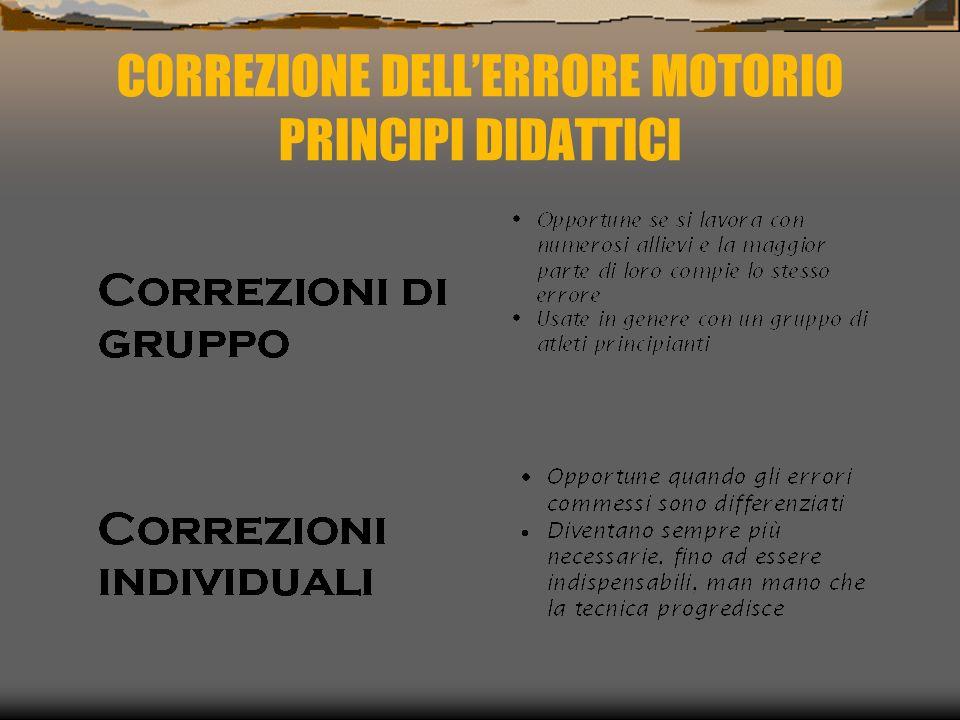 CORREZIONE DELL'ERRORE MOTORIO PRINCIPI DIDATTICI