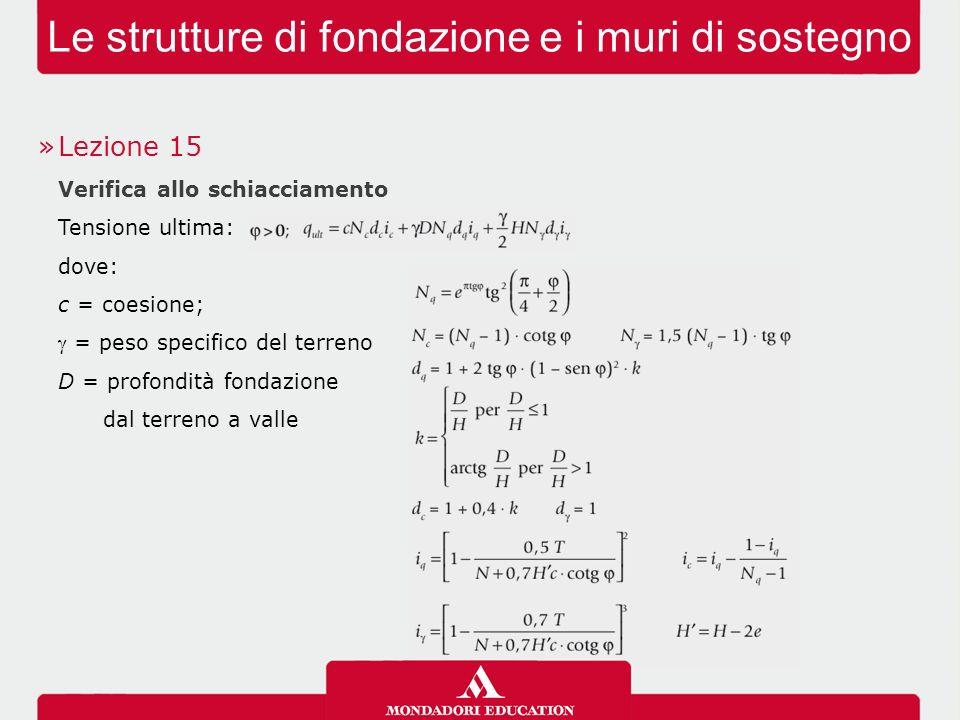 Le strutture di fondazione e i muri di sostegno »Lezione 15 Verifica allo schiacciamento Tensione ultima: dove: c = coesione;  = peso specifico del t