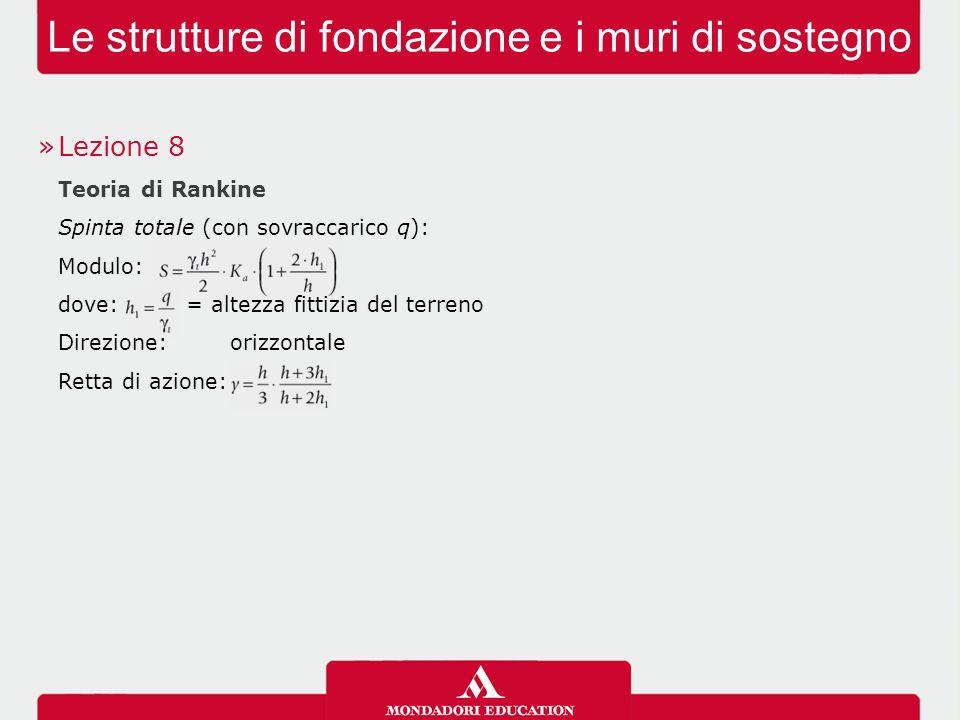 Le strutture di fondazione e i muri di sostegno »Lezione 8 Teoria di Rankine Spinta totale (con sovraccarico q): Modulo: dove: = altezza fittizia del