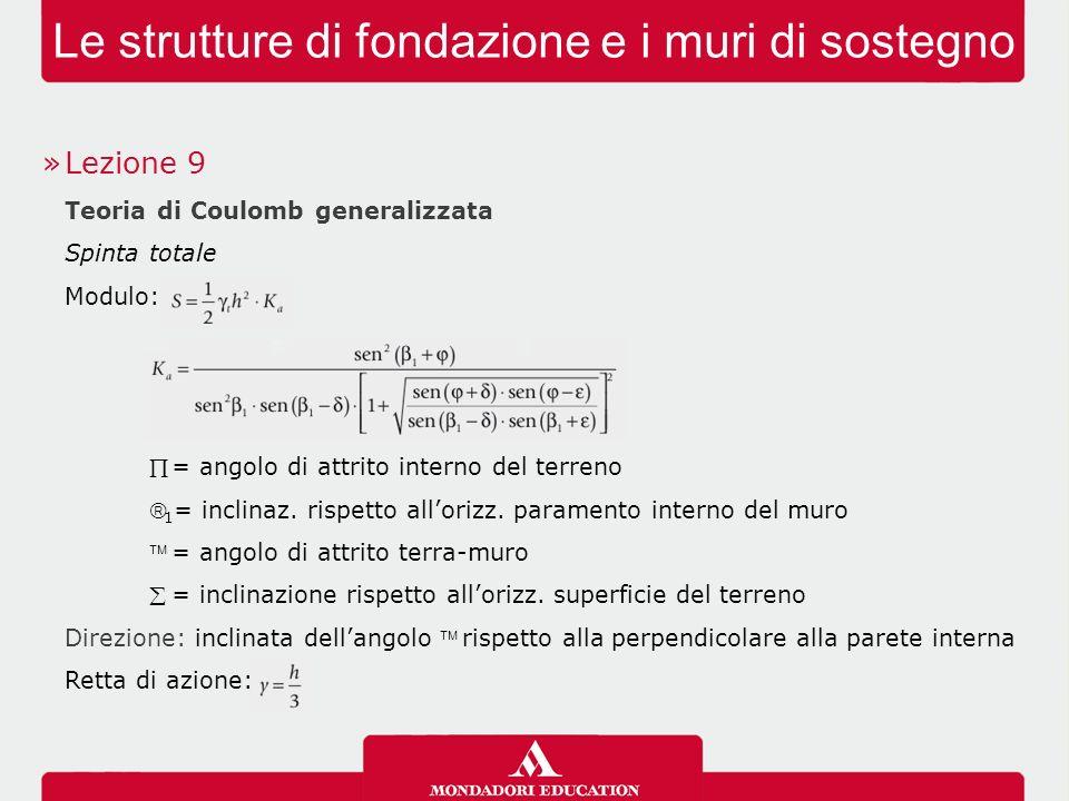 Le strutture di fondazione e i muri di sostegno »Lezione 9 Teoria di Coulomb generalizzata Spinta totale Modulo:  = angolo di attrito interno del ter