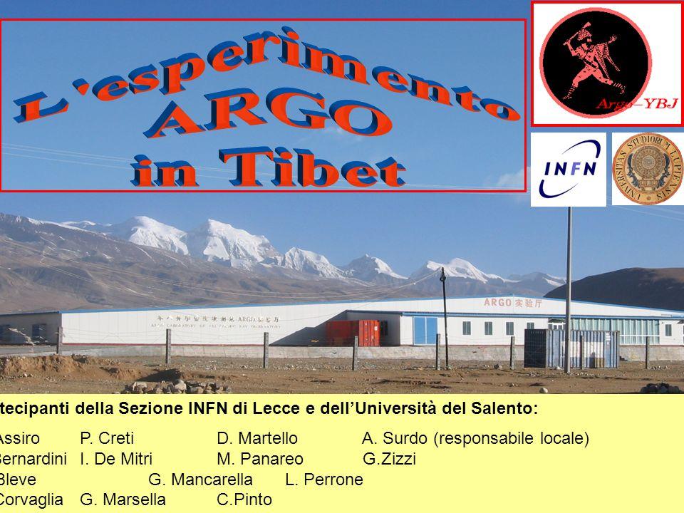 Partecipanti della Sezione INFN di Lecce e dell'Università del Salento: R. Assiro P. Creti D. Martello A. Surdo (responsabile locale) P. Bernardini I.
