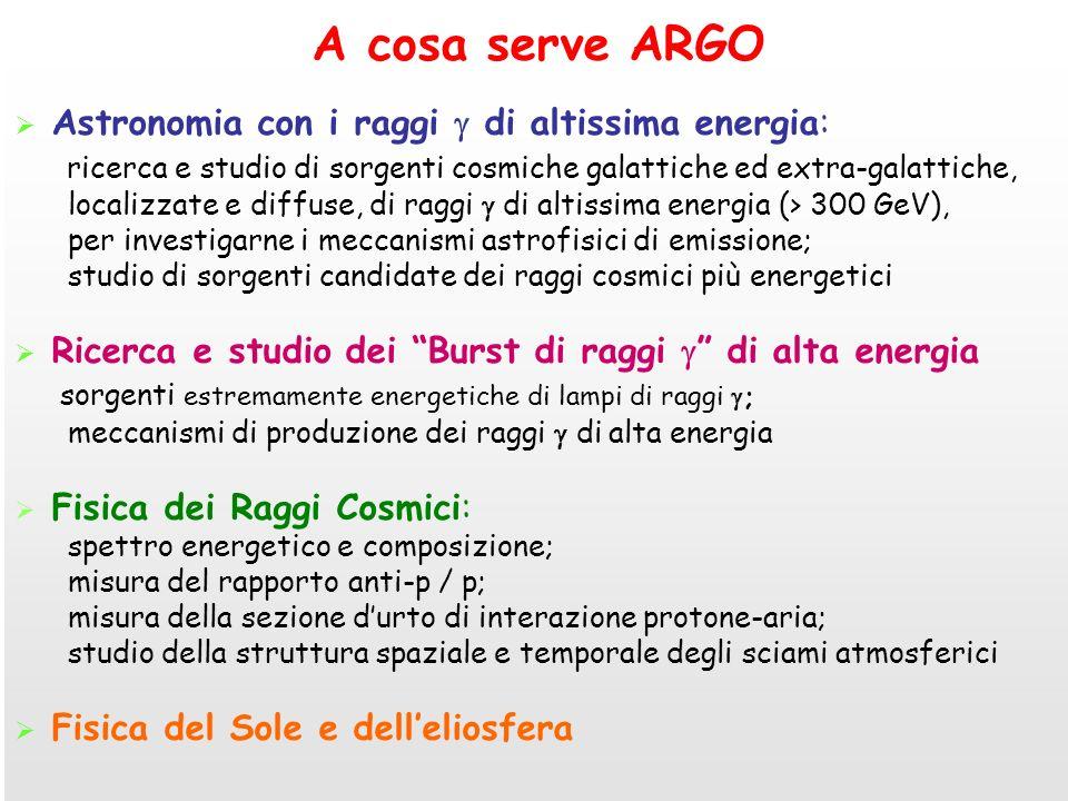 A cosa serve ARGO  Astronomia con i raggi  di altissima energia: ricerca e studio di sorgenti cosmiche galattiche ed extra-galattiche, localizzate e