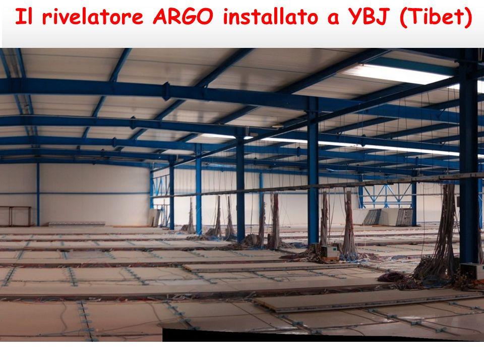 Il rivelatore ARGO installato a YBJ (Tibet) 
