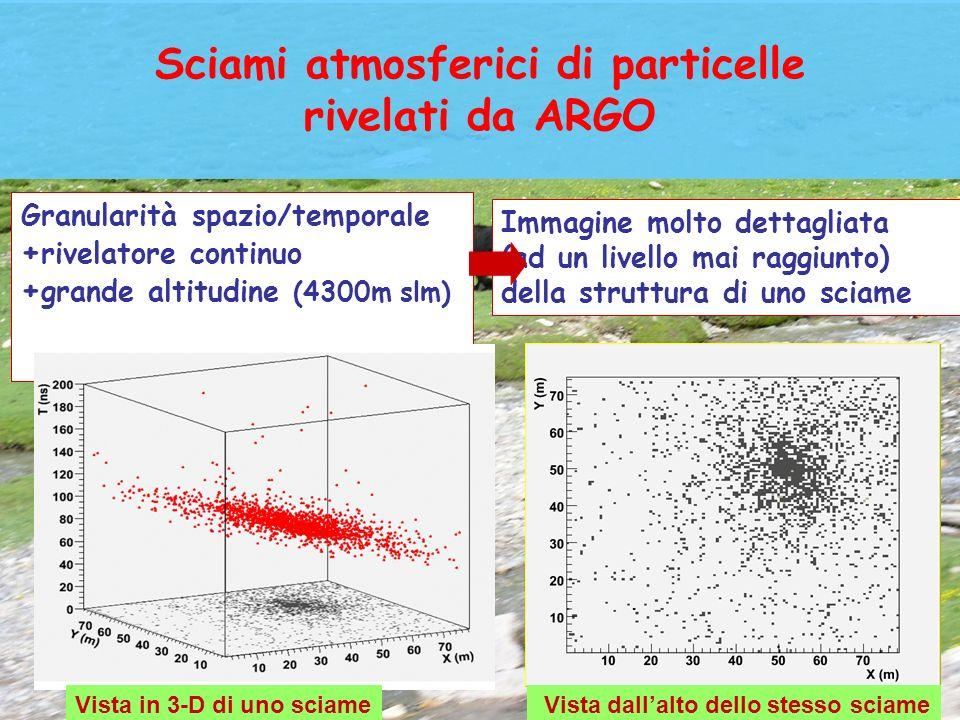 Granularità spazio/temporale + rivelatore continuo + grande altitudine (4300m slm)  Sciami atmosferici di particelle rivelati da ARGO Immagine molto dettagliata (ad un livello mai raggiunto)  della struttura di uno sciame Vista in 3-D di uno sciame Vista dall'alto dello stesso sciame