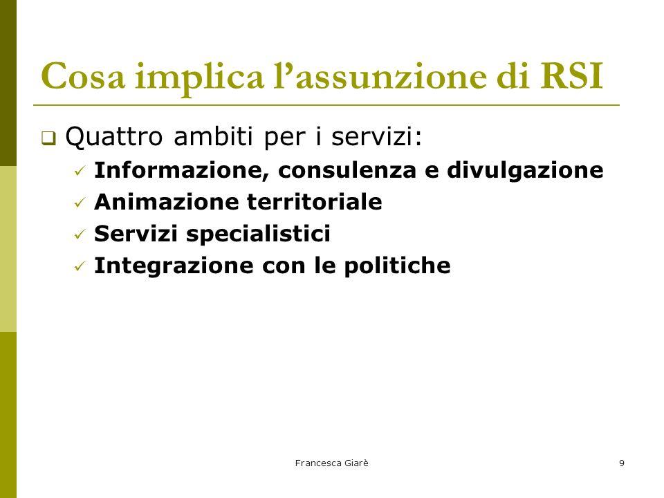 Francesca Giarè9 Cosa implica l'assunzione di RSI  Quattro ambiti per i servizi: Informazione, consulenza e divulgazione Animazione territoriale Servizi specialistici Integrazione con le politiche