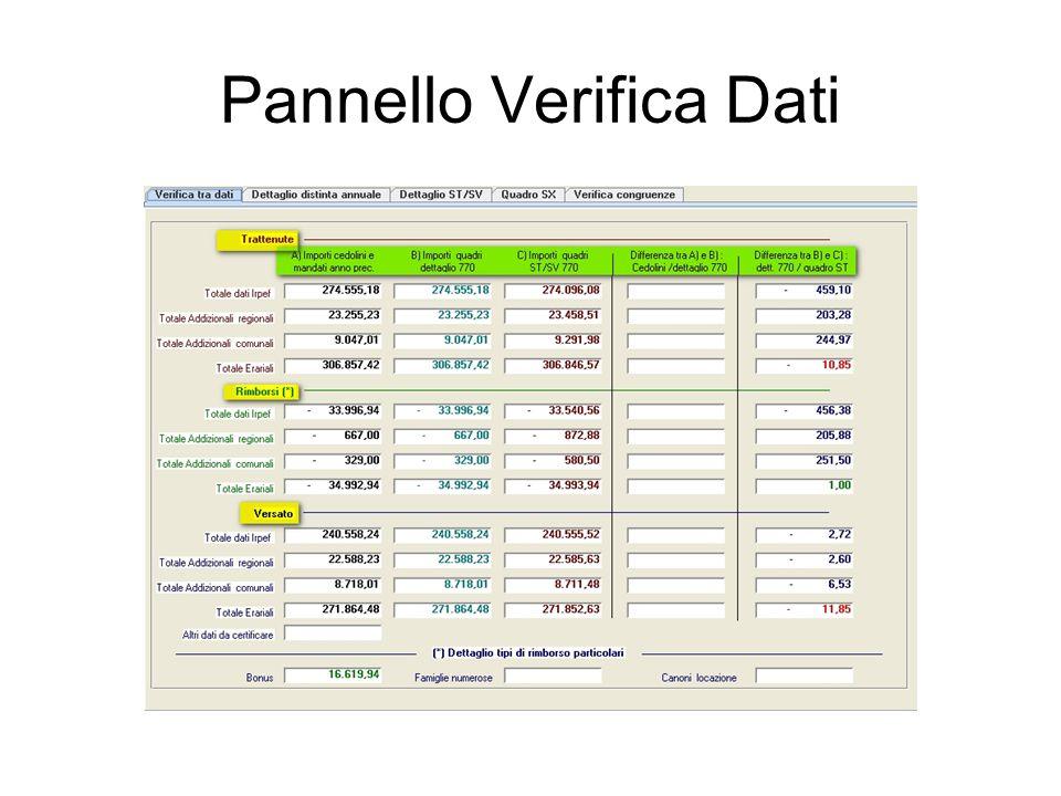 Pannello Verifica Dati