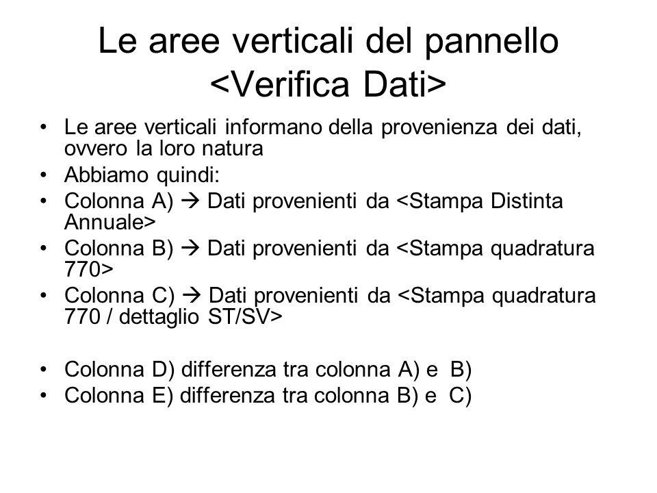 Le aree verticali del pannello Le aree verticali informano della provenienza dei dati, ovvero la loro natura Abbiamo quindi: Colonna A)  Dati proveni