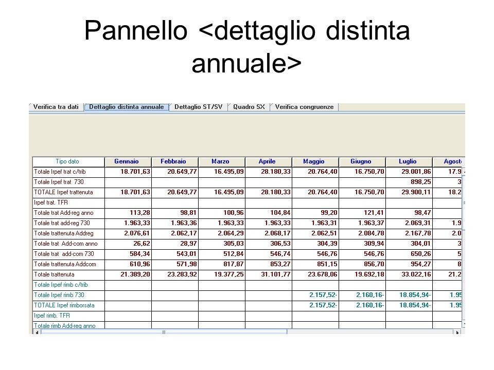 Pannello