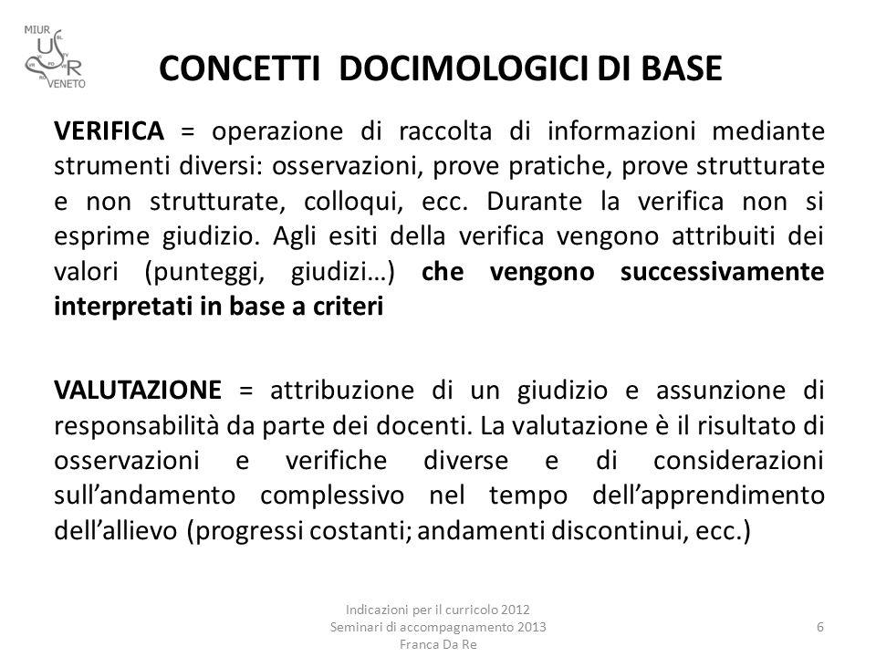 CONCETTI DOCIMOLOGICI DI BASE VERIFICA = operazione di raccolta di informazioni mediante strumenti diversi: osservazioni, prove pratiche, prove strutturate e non strutturate, colloqui, ecc.