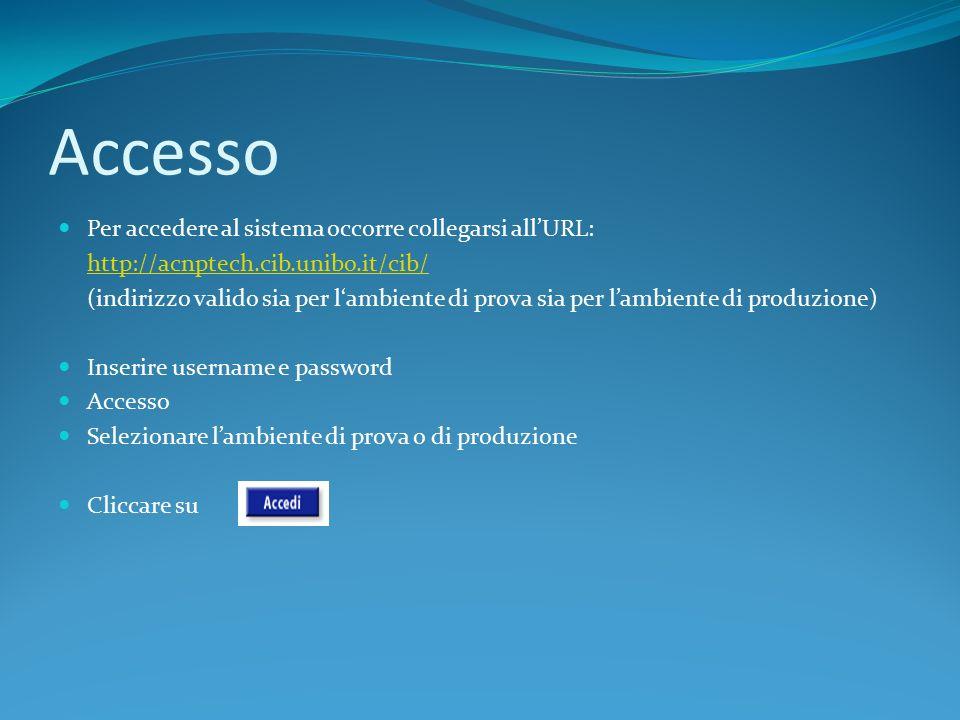 Accesso Per accedere al sistema occorre collegarsi all'URL: http://acnptech.cib.unibo.it/cib/ (indirizzo valido sia per l'ambiente di prova sia per l'ambiente di produzione) Inserire username e password Accesso Selezionare l'ambiente di prova o di produzione Cliccare su