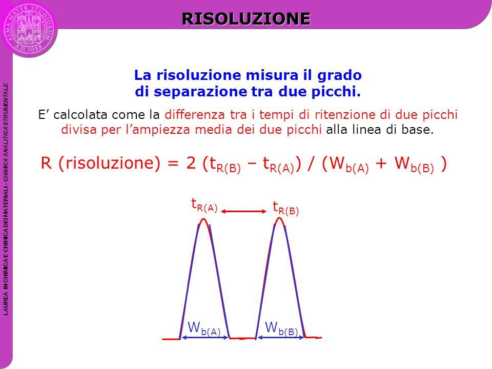 LAUREA IN CHIMICA E CHIMICA DEI MATERIALI - CHIMICA ANALITICA STRUMENTALE La risoluzione misura il grado di separazione tra due picchi. E' calcolata c